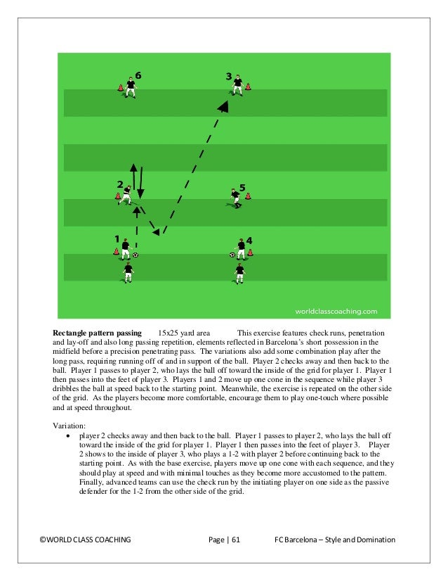 Possession  2v2+4 12x12 yard grids This is a dynamic possession game that includes opportunities for players to sharpen sp...