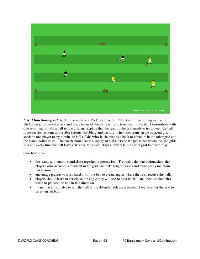 2v2 with end line bumpers 20x25 yard grids with cone or PUGG goals This environment is terrific for developing the role of...