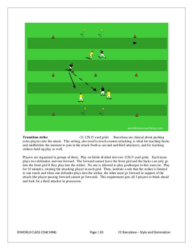 3v3+1 to corner goals 20x30 yard area This is an outstanding example of how to train possession in an overload environment...
