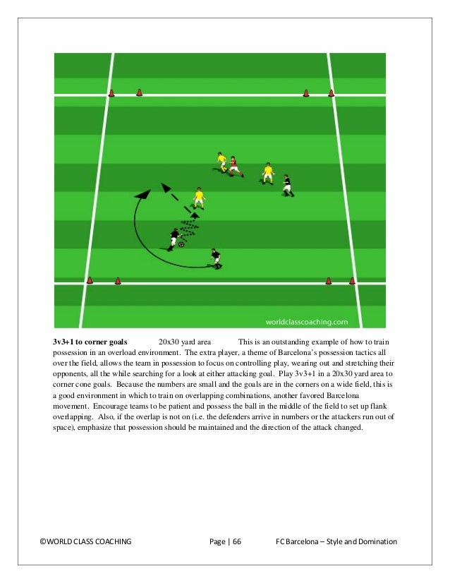 Ellipse possession 10x20 yard ellipse This environment is specifically designed to train a midfield triangle (and supporti...