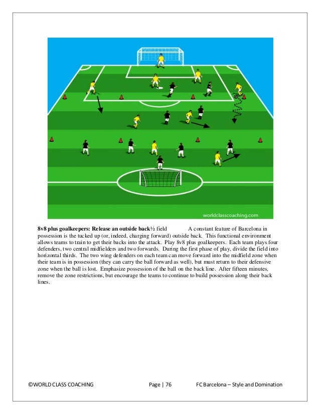 Zone game for combination play 2/3 field Similar to the previous exercise, this practice encourages players to pus players...