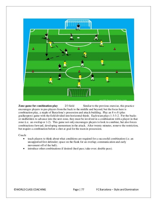 4 goal soccer 2/3 field This exercise helps develop the ability to change fields and to find flank space in the defense, b...