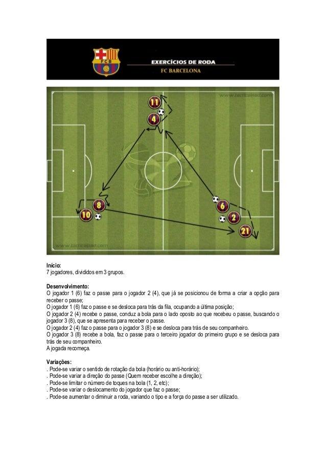 FC Barcelona - Exercícios para a Construção do Sistema de Jogo Slide 2