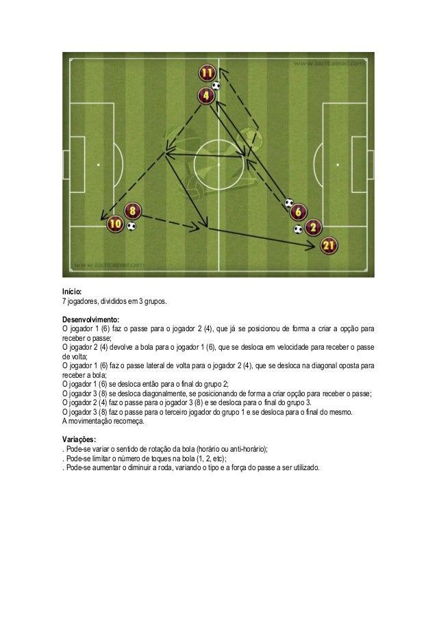 FC Barcelona - Exercícios para a Construção do Sistema de Jogo Slide 3