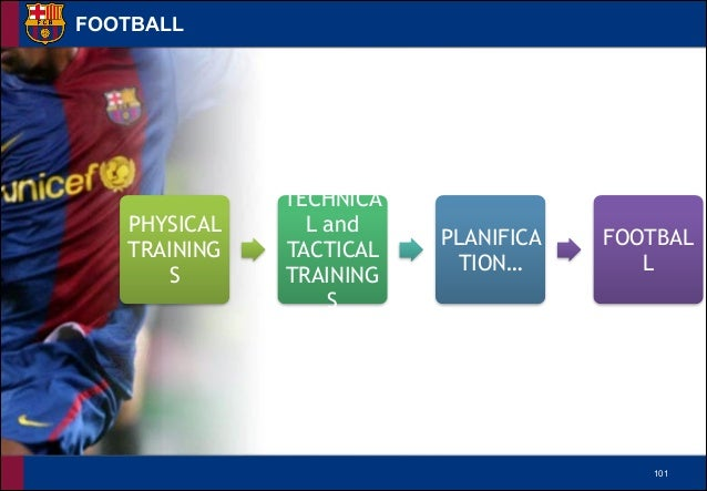 FOOTBALL CLUB BARCELONA  MORE THAN JUST A CLUB  VIDEO