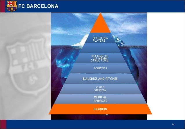 !14 SCOUTING LA MASIA LOGISTICS BUILDINGS AND PITCHES CLUB'S STRATEGY MEDICAL SERVICES ILLUSION PLAYERS TECHNICAL STRUCTUR...