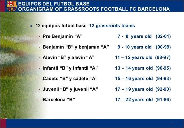 """!2 ▪ 12 equipos futbol base 12 grassroots teams - Pre Benjamín """"A"""" 7 - 8 years old (02-01) - Benjamín """"B"""" y benjamín """"A"""" 9..."""