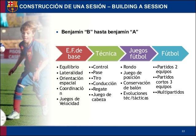 """!22 ▪ Benjamín """"B"""" hasta benjamín """"A"""" CONSTRUCCIÓN DE UNA SESIÓN – BUILDING A SESSION E.F.de base Técnica Juegos fútbol Fú..."""