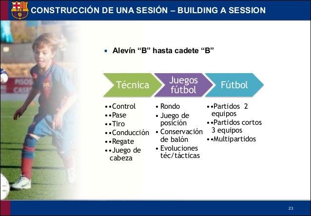 """!23 ▪ Alevín """"B"""" hasta cadete """"B"""" CONSTRUCCIÓN DE UNA SESIÓN – BUILDING A SESSION Técnica Juegos fútbol Fútbol ••Control •..."""