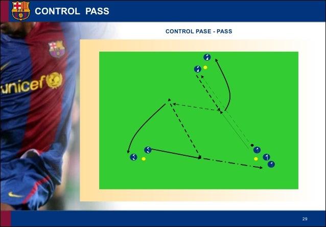 !29 3 1 2 CONTROL PASE - PASS CONTROL PASS 2 3 1 1