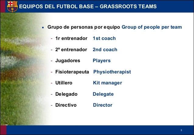 !3 ▪ Grupo de personas por equipo Group of people per team - 1r entrenador 1st coach - 2º entrenador 2nd coach - Jugadores...