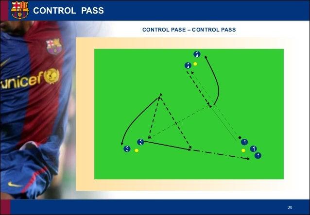 !30 3 1 2 CONTROL PASE – CONTROL PASS CONTROL PASS 2 3 1 1