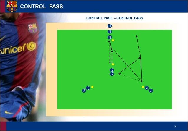!31 3 1 2 CONTROL PASE – CONTROL PASS CONTROL PASS 2 3 1 1 4 4