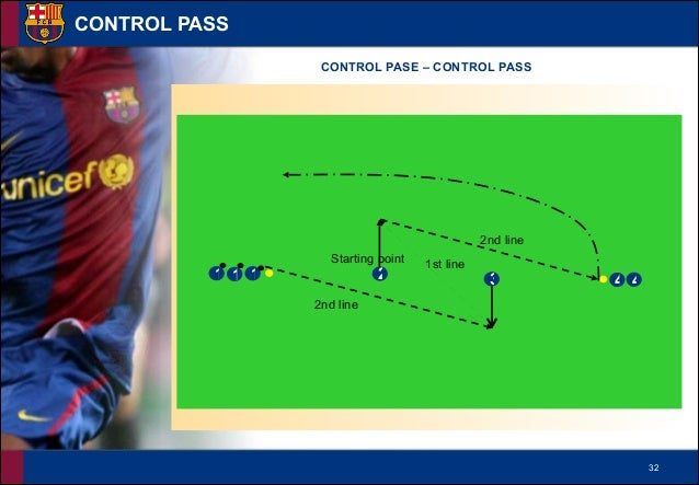 !32 31 CONTROL PASE – CONTROL PASS CONTROL PASS 211 4 4 Starting point 2nd line 1st line 2nd line