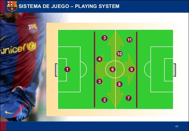 !42 1 3 4 3 2 6 8 10 7 9 11 SISTEMA DE JUEGO – PLAYING SYSTEM