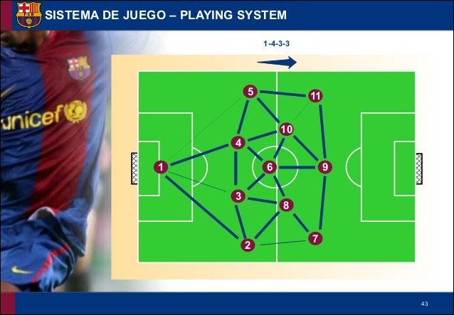 !43 1 5 4 3 2 6 8 10 7 9 11 1-4-3-3 SISTEMA DE JUEGO – PLAYING SYSTEM