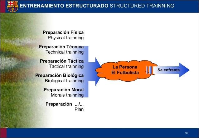 !79 ENTRENAMIENTO ESTRUCTURADO STRUCTURED TRAINNING SITUACIÓN DE JUEGO NECESITA REALIZAR Need to be done • Con un balón? W...