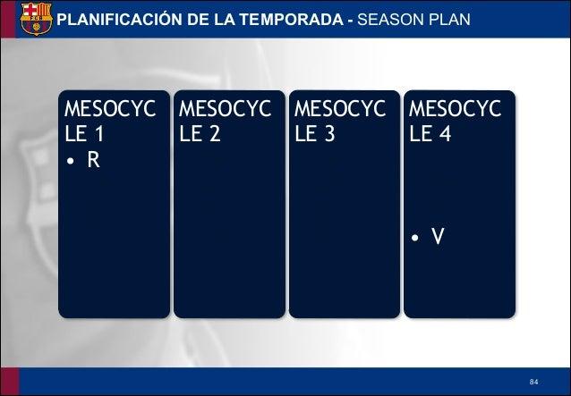 !85 PLANIFICACIÓN DE LA SEMANA - WEEKLY PLAN SUNDAY • COMPE TITION MONDAY • RESIST ENCE • POSITI ON GAME • FUTBO L THURSDA...