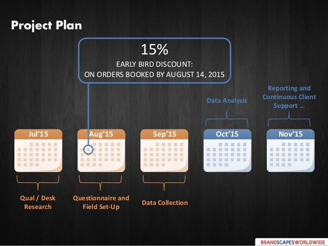 Project Plan Aug'15 Sep'15 Oct'15 Nov'15Jul'15 15% EARLY BIRD DISCOUNT: ON ORDERS BOOKED BY AUGUST 14, 2015 Data Analysis ...