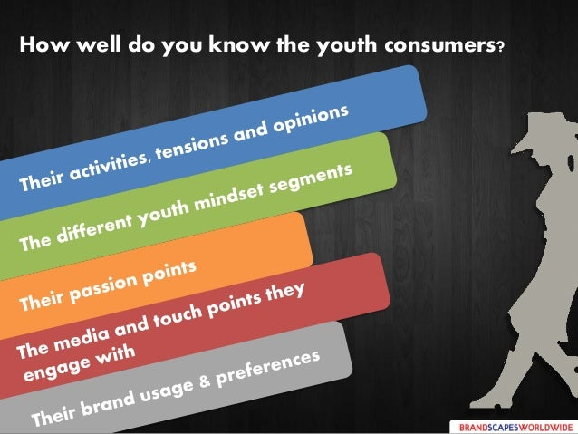 How well do you know the youth consumers?
