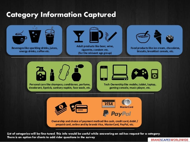 Category Information Captured Food products like ice cream, chocolates, biscuits, breakfast cereals, etc. Adult products l...