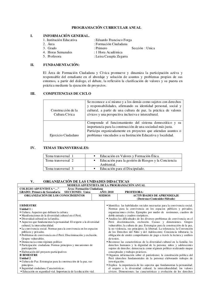 PROGRAMACIÓN CURRICULAR ANUAL         I.         INFORMACIÓN GENERAL.                    1. Institución Educativa         ...