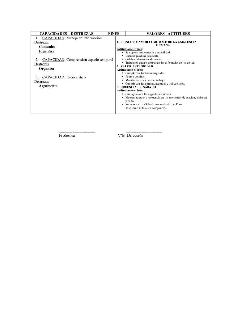 CAPACIDADES – DESTREZAS             FINES                        VALORES - ACTITUDES1. CAPACIDAD: Manejo de informaciónDes...