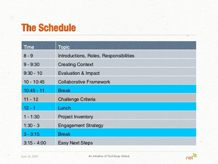 The Schedule Time           Topic 8-9            Introductions, Roles, Responsibilities 9 - 9:30       Creating Context 9:...