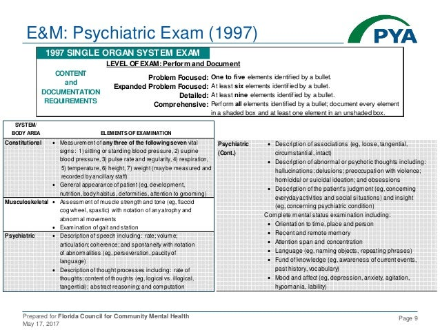 Prepared for Florida Council for Community Mental Health May 17, 2017 Page 9 E&M: Psychiatric Exam (1997) SYSTEM/ BODY ARE...
