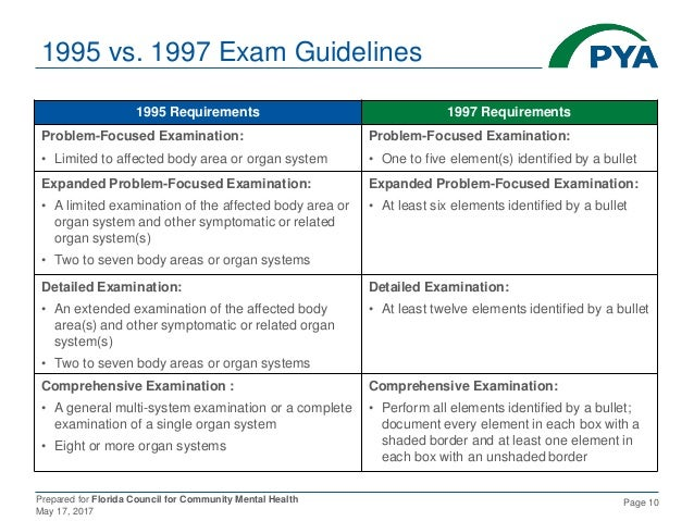 Prepared for Florida Council for Community Mental Health May 17, 2017 Page 10 1995 vs. 1997 Exam Guidelines 1995 Requireme...