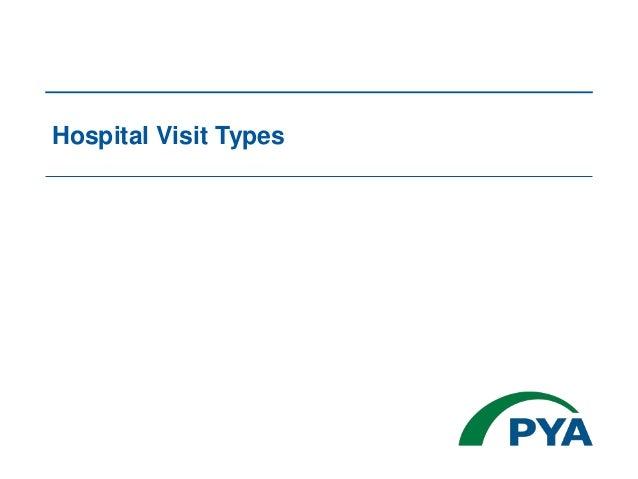 Hospital Visit Types