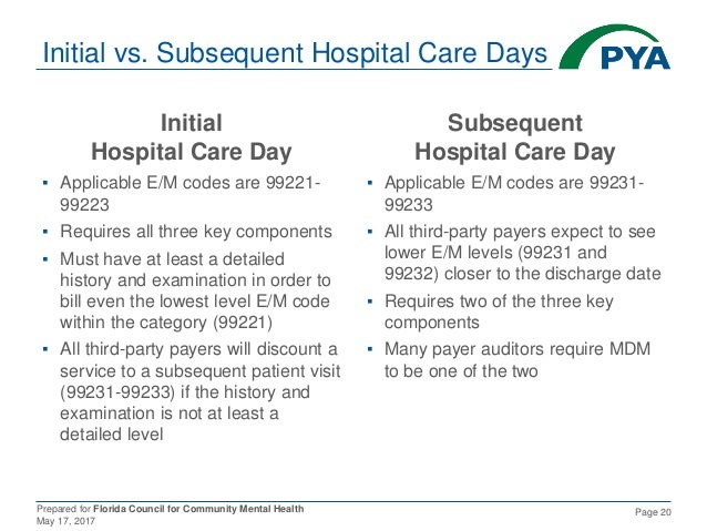 Prepared for Florida Council for Community Mental Health May 17, 2017 Page 20 Initial vs. Subsequent Hospital Care Days In...