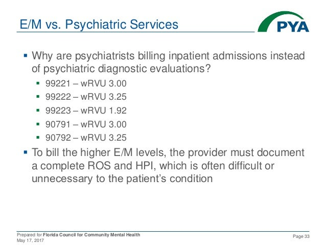 Prepared for Florida Council for Community Mental Health May 17, 2017 Page 33 E/M vs. Psychiatric Services  Why are psych...