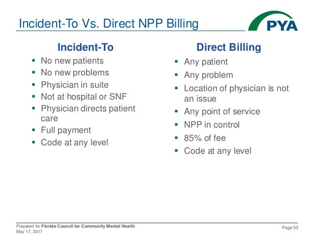 Prepared for Florida Council for Community Mental Health May 17, 2017 Page 53 Incident-To Vs. Direct NPP Billing Incident-...