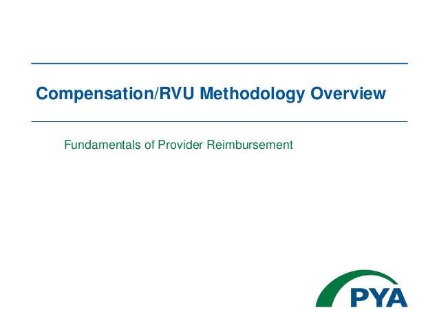 Compensation/RVU Methodology Overview Fundamentals of Provider Reimbursement