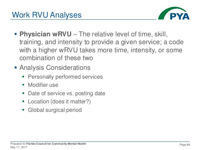 Prepared for Florida Council for Community Mental Health May 17, 2017 Page 68 Work RVU Analyses  Physician wRVU – The rel...