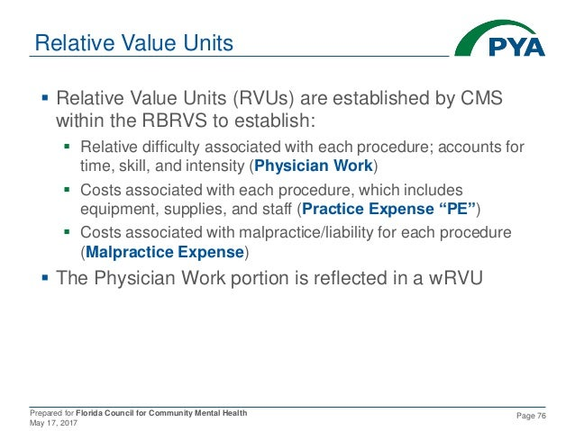 Prepared for Florida Council for Community Mental Health May 17, 2017 Page 76 Relative Value Units  Relative Value Units ...