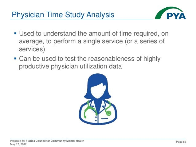 Prepared for Florida Council for Community Mental Health May 17, 2017 Page 83 Physician Time Study Analysis  Used to unde...