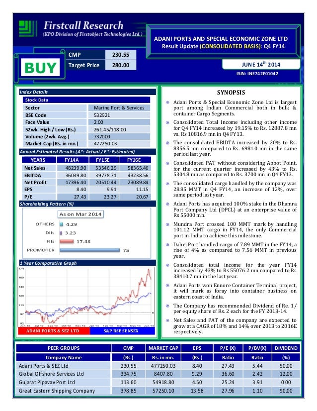 CMP 230.55 Target Price 280.00 ISIN: INE742F01042 JUNE 14th 2014 ADANI PORTS AND SPECIAL ECONOMIC ZONE LTD Result Update (...