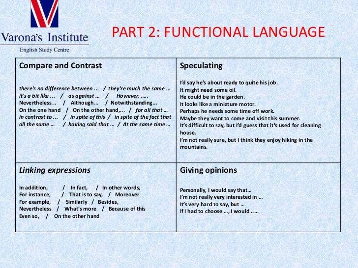 PART 2: FUNCTIONAL LANGUAGE<br />