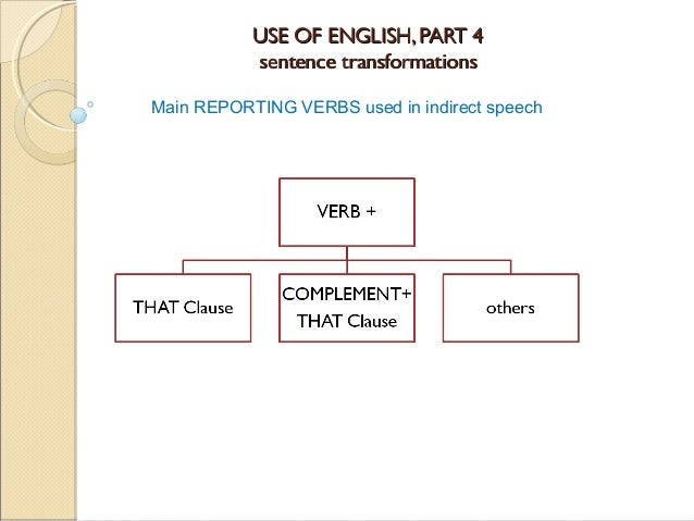 USE OF ENGLISH, PART 4USE OF ENGLISH, PART 4 sentence transformationssentence transformations Main REPORTING VERBS used in...