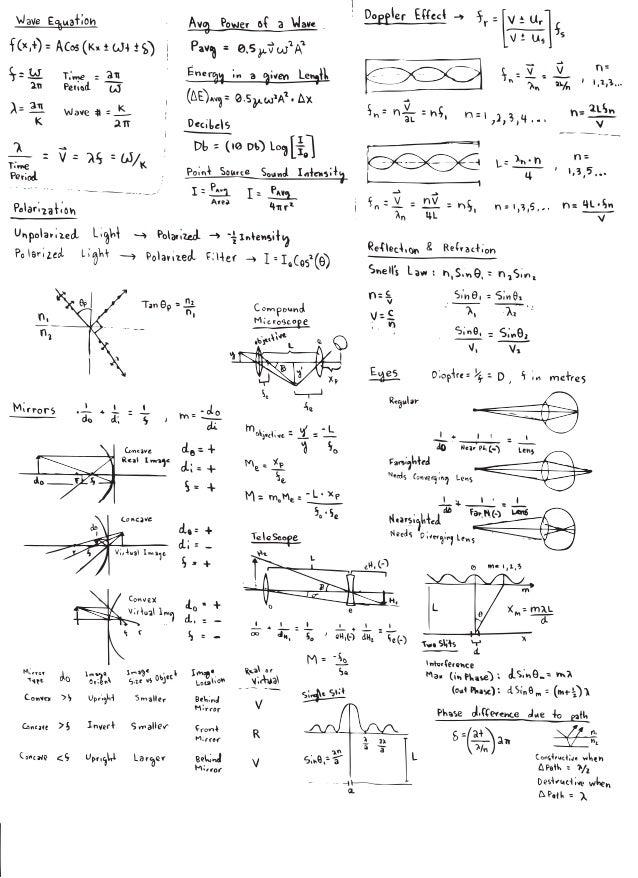Physics 123 Exam 2 Notes