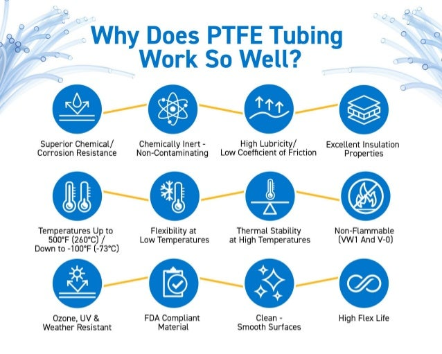 The Benefits of PTFE Tubing Infographic | Parker Hannifin
