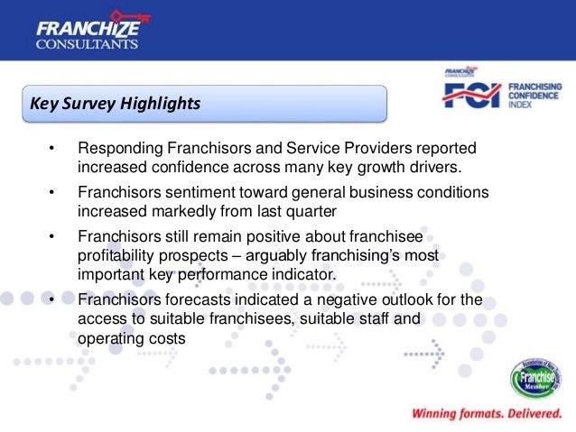 New Zealand Franchising Confidence Index | October 2015 Slide 3