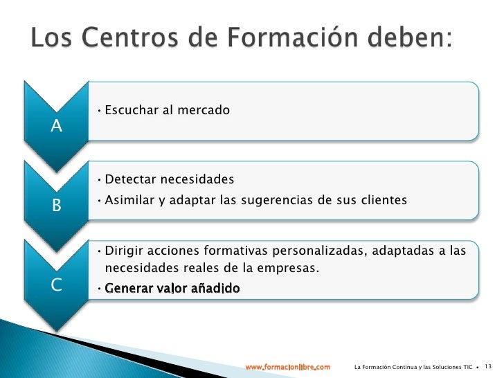 Paradigma de ayer y de hoy<br />EMPRESA 1.0<br />EMPRESA 2.0<br />Confidencial<br />Competir<br />Competencia<br />Recibir...