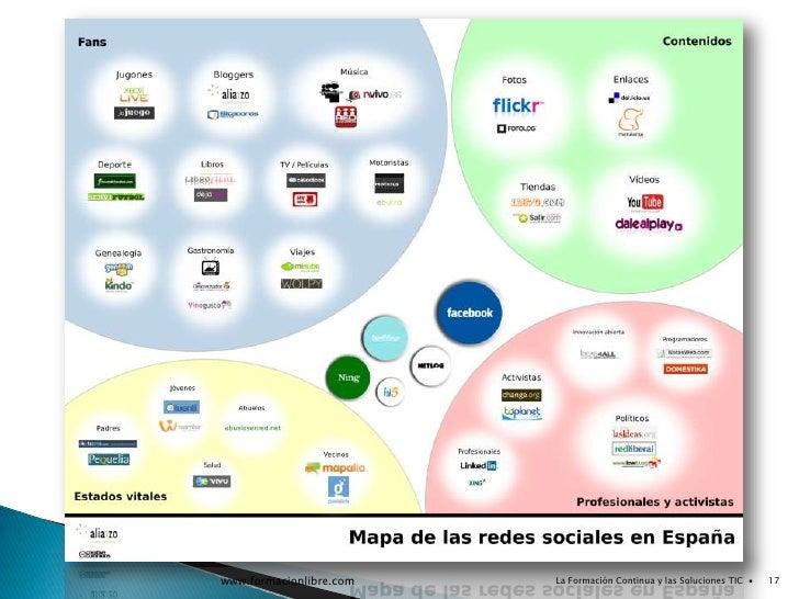 La Formación Continua y las Soluciones TIC  ∙<br />16<br />Mapa mundial de Redes Sociales<br />www.formacionlibre.com<br />