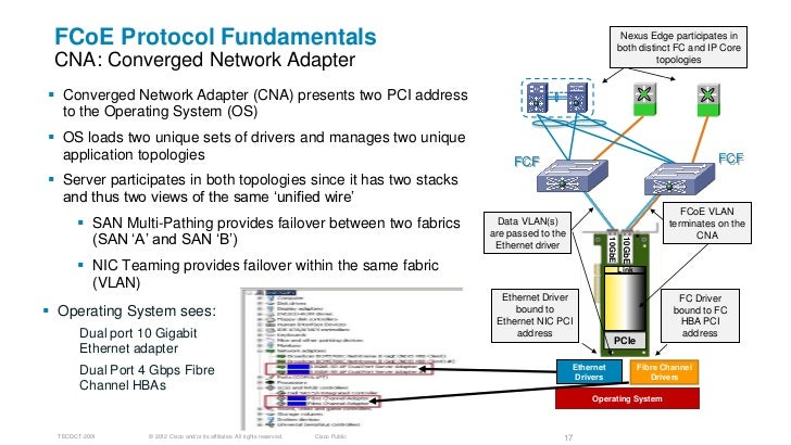 Fiber Channel over Ethernet (FCoE) – Design, operations and managemen…