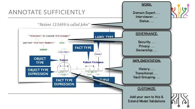 """^kklq^qb=prccf`fbkqiv """"Patient 123499 is called John"""" WORK: Domain Expert: … Interviewer: … Status: … i^_bi=qvmb qrmib= s^..."""