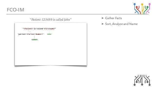 """c`lJfj """"Patient 123499 is called John"""" ➤ d~íÜÉê=c~Åíë= ➤ pçêíI=^å~äóòÉ=~åÇ=k~ãÉ"""