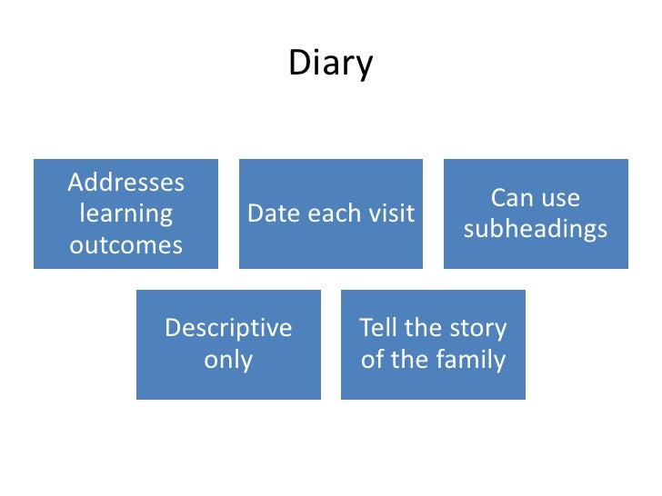 family and case study Case studies: a family divided a case study by robert l potter discussion questions by rosemary flanigan a forty-five-year-old man with a three-year history of cardiovascular disease.